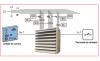 Aeroterma electrica nevada 1e - 4,5kw