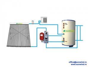 Panouri solare heat pipe