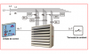 Aeroterma electrica nevada 1e - 6kw