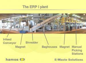 Reciclare materiale neferoase