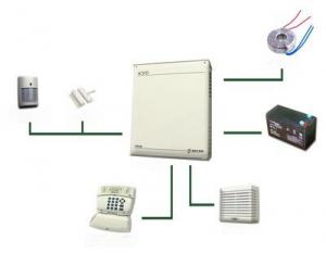 Sistem de alarma imobil