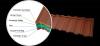 Tigla metalica novatic - folie, sistem drenaj, montaj