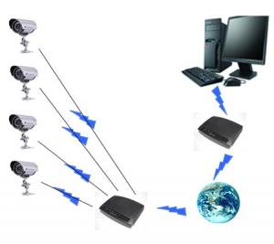Firme sisteme de securitate
