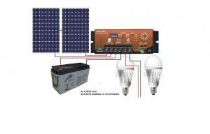 Stalp panouri fotovoltaice