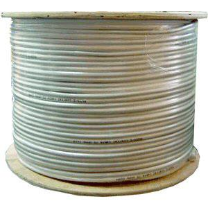 Cabluri, conectica, accesorii-RG-59/U