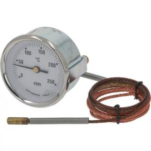 Teletermometru pupinel Sanity Security