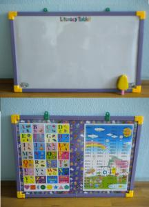 Table de scris