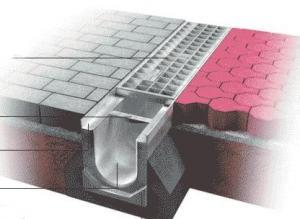 Rigola din beton