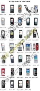 Interceptare gsm sms microfon spion ambiental si localizare a telefonului