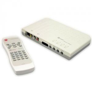 Leadtek TV Pro II [RO], extern-TV Pro II