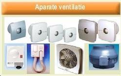 Ventilatoare pentru baie si bucatarie