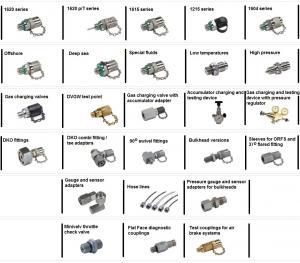 Cuple rapide, hidraulice, Minimess