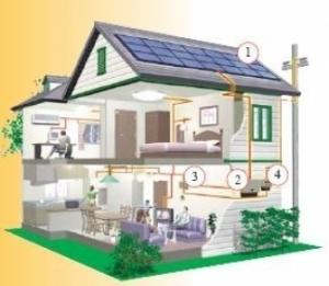 Energie alternativa fotovoltaic acumulatori