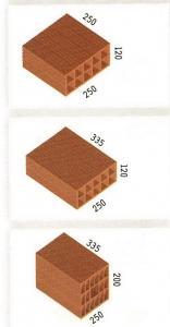 Constructii din caramida