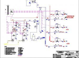 Proiectare retele si instalatii termice