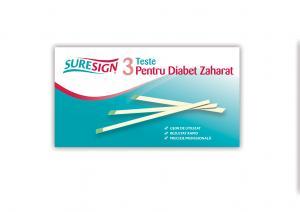 Test diabet