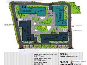 Teren Stradal  CUT 3.6 zona Fabrica de Chibrituri
