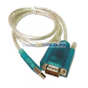 Cablu Adaptor USB - serial RS232