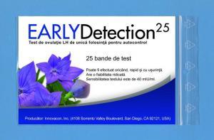 Test de ovulatie din urina