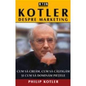 Analiza concurentei marketing