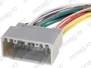 Conector Chrysler, Jeep, 4Car Media