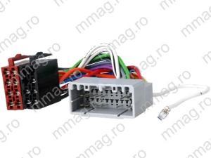 Cablu ISO Chrysler, Jeep, adaptor ISO Chrysler, Jeep, 4Car Media