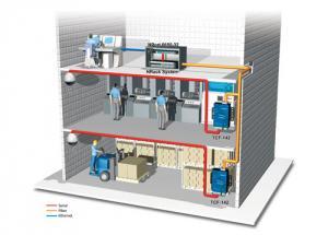 Servere Ethernet
