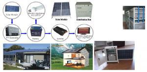 Panouri solare producator curent