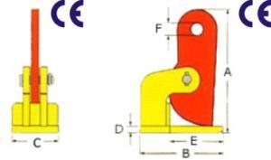Cleste pentru tabla orizontal