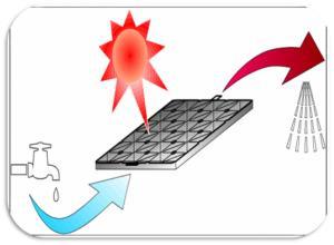 Panouri solare in constanta