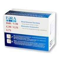 Teste pentru glicemie