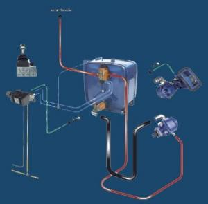Kit hidraulic de basculare hidraulic