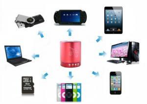 Boxa portabila stereo T2020 FM pentru iPOD, MP3, MP4, telefon