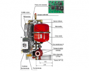 CENTRALE TERMICE ELECTRICE EKW 6 AsZN 6KW 220V