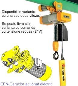 Electropalan cu lant cu carucior actionat electric 1000kg