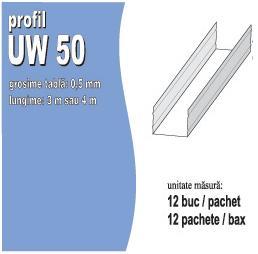 Tabla 0.5mm