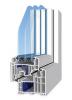 Rehau euro design 86 plus - profil cu 6 camere