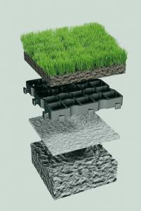 Parcari ecologice