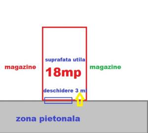 Inchiriere Spatii comerciale Malu Rosu Ploiesti GLX500538