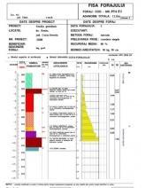 Studiu geotehnic expertiza geotehnica