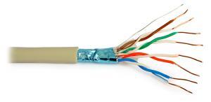 Cablu FTP ecranat