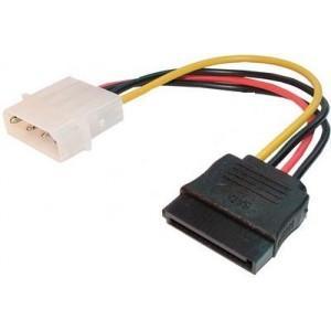 Cablu alimentare serial ATA 0,15m