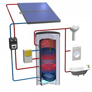 Instalatie solara pt. apa calda menajera