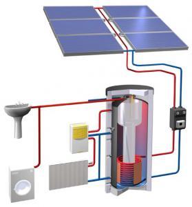 "Instalatie termosolara pentru apa calda menajera si aport la incalzire ""Wagner&Co."" SH1440"