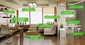 Automatizare casa / Casa inteligenta