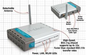 WRL 108MBPS ACCESS POINT/DWL-2100AP D-LINK