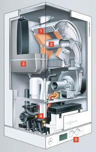 Senzori temperatura exterioara centrala