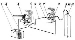 Stand proba hidraulica