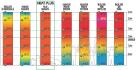 Promotie: Heat Plus - Sistem de incalzire in pardoseala pe infrarosu indepartat